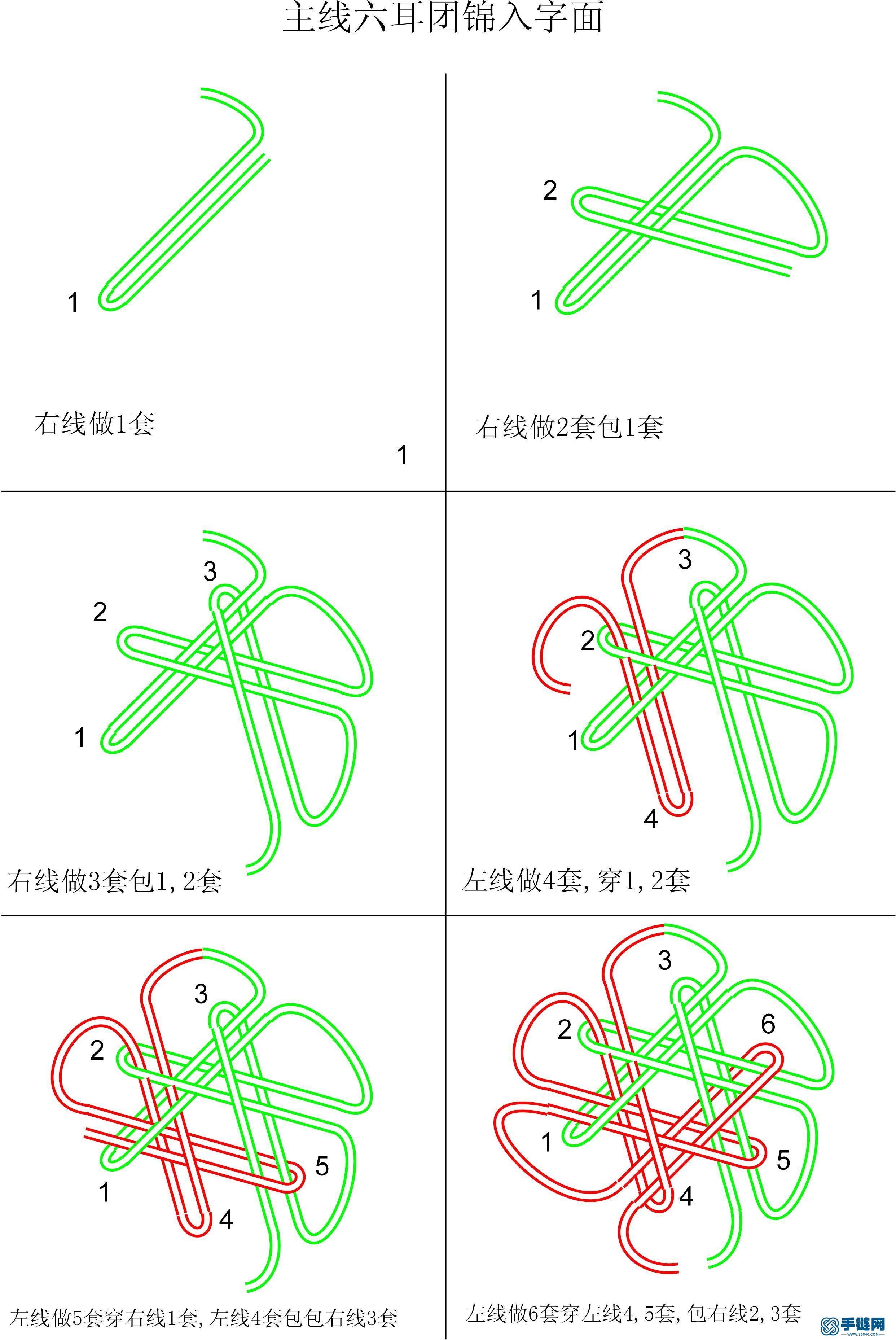 主线编六耳团锦(人字面及入字面)