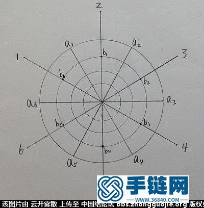 快速轻松地编好花股结——根据胡波老师的花股结理论设计的花股结板